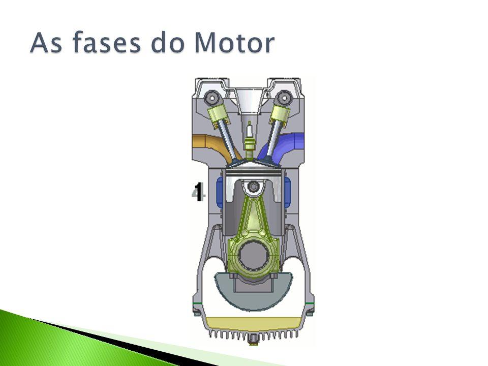 As fases do Motor