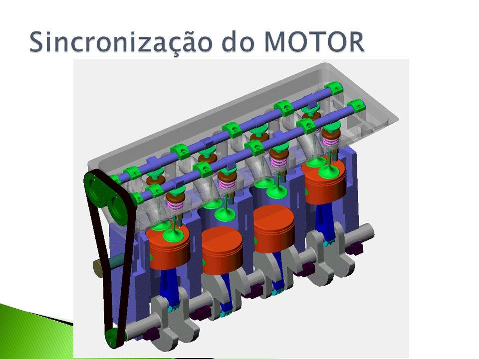 Sincronização do MOTOR