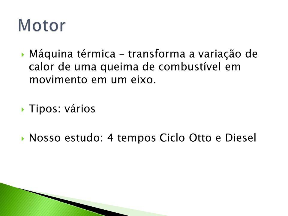 Motor Máquina térmica – transforma a variação de calor de uma queima de combustível em movimento em um eixo.