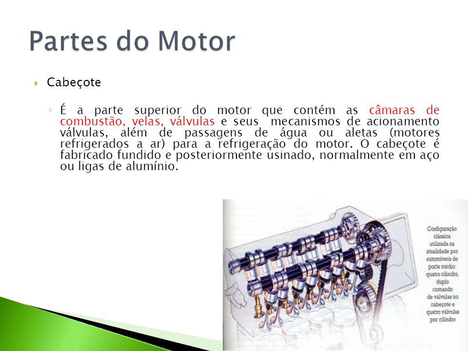 Partes do Motor Cabeçote