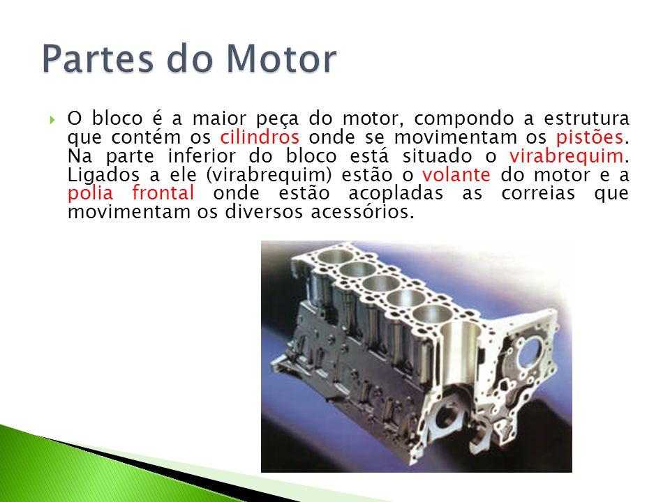 Partes do Motor