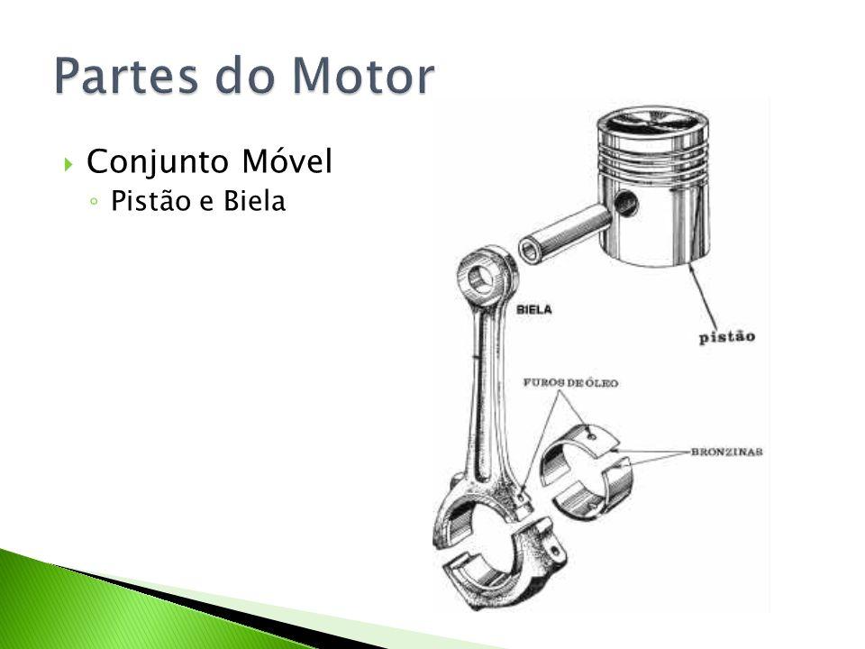 Partes do Motor Conjunto Móvel Pistão e Biela