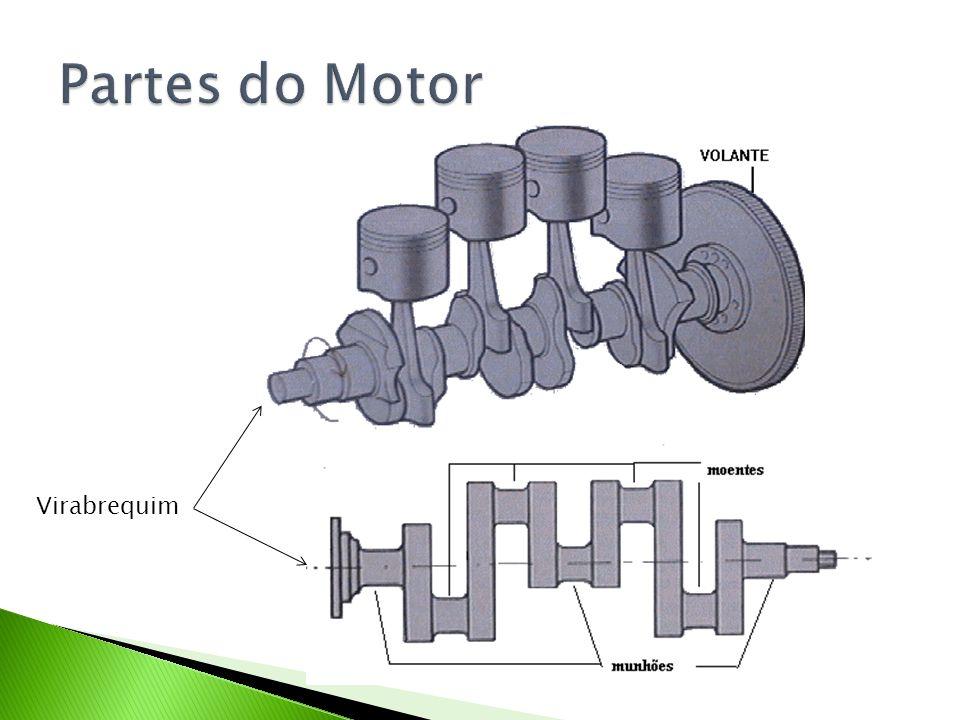 Partes do Motor Virabrequim