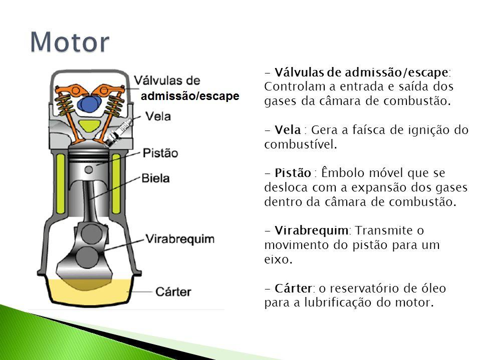 Motor - Válvulas de admissão/escape: Controlam a entrada e saída dos gases da câmara de combustão. - Vela : Gera a faísca de ignição do combustível.