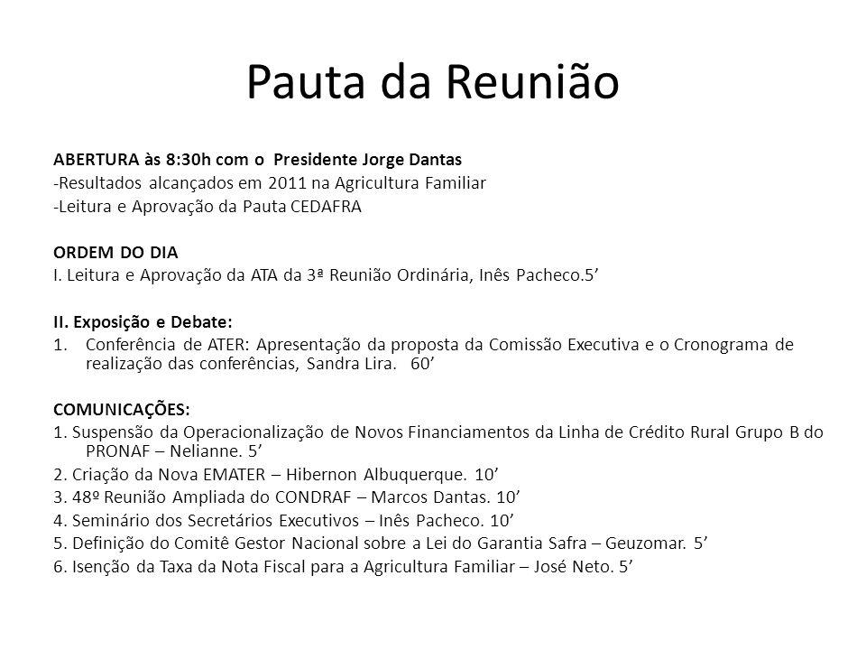 Pauta da Reunião ABERTURA às 8:30h com o Presidente Jorge Dantas