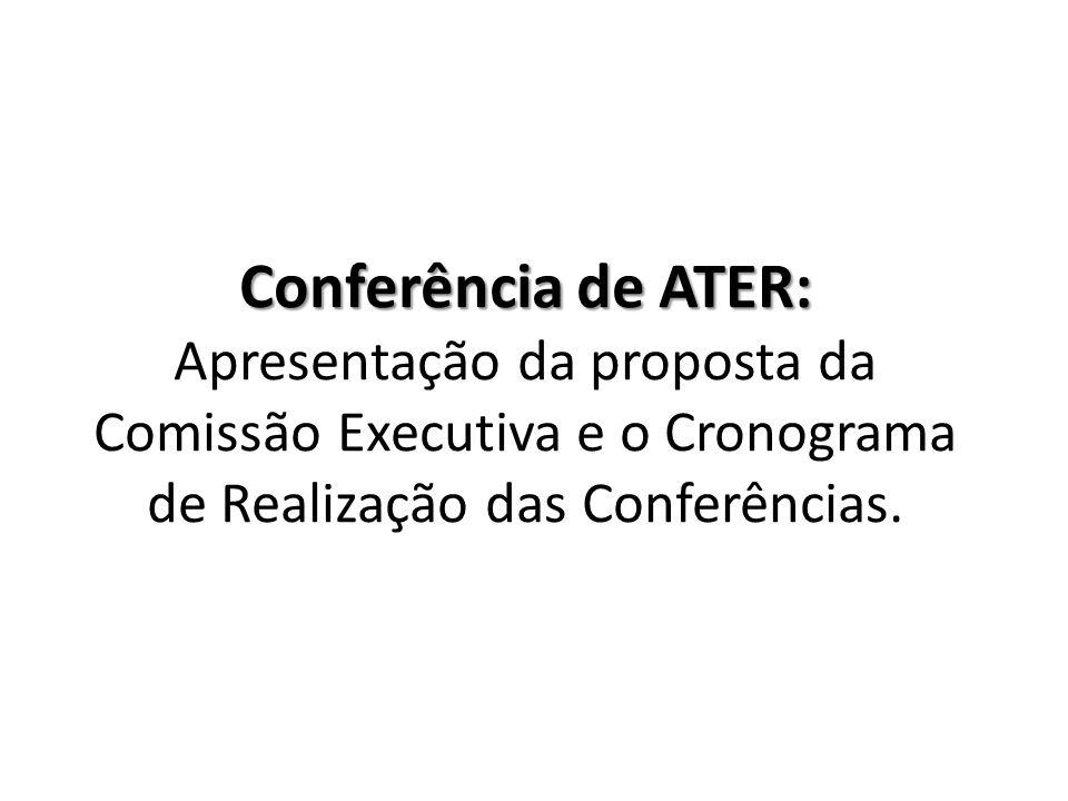 Conferência de ATER: Apresentação da proposta da Comissão Executiva e o Cronograma de Realização das Conferências.