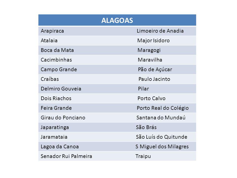 ALAGOAS Arapiraca Limoeiro de Anadia Atalaia Major Isidoro