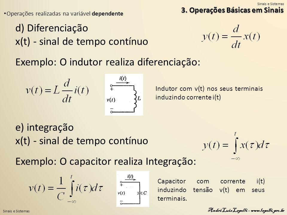x(t) - sinal de tempo contínuo