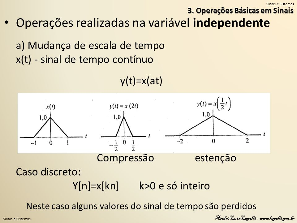 Operações realizadas na variável independente