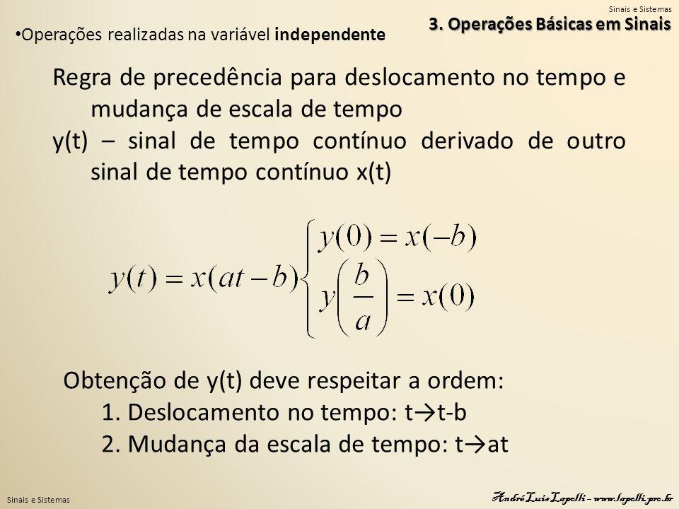 Obtenção de y(t) deve respeitar a ordem:
