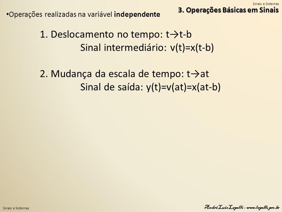 1. Deslocamento no tempo: t→t-b Sinal intermediário: v(t)=x(t-b)