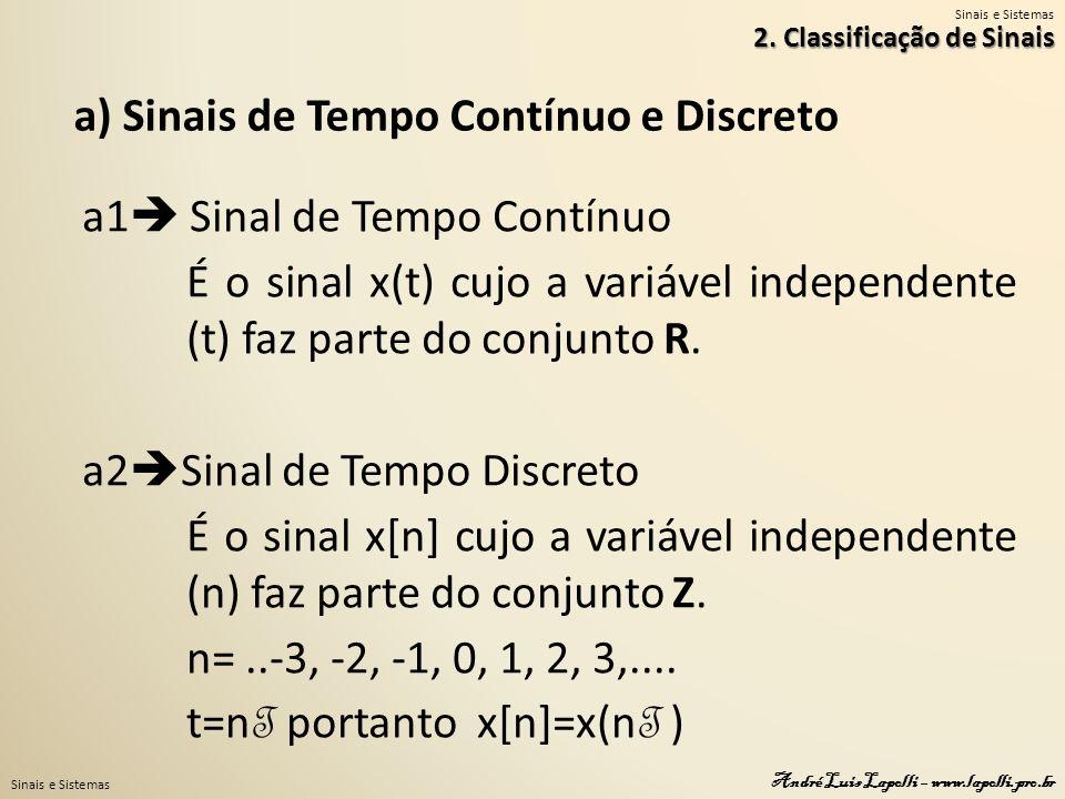 a) Sinais de Tempo Contínuo e Discreto