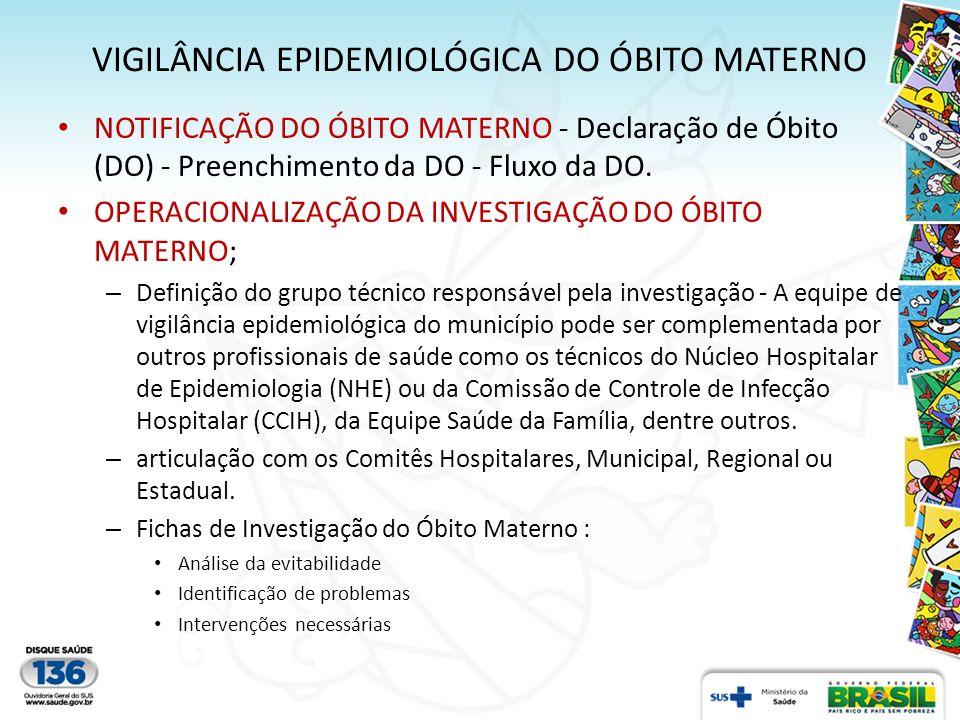 VIGILÂNCIA EPIDEMIOLÓGICA DO ÓBITO MATERNO