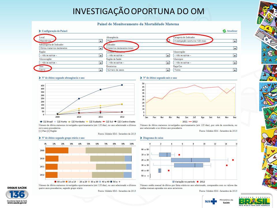 INVESTIGAÇÃO OPORTUNA DO OM