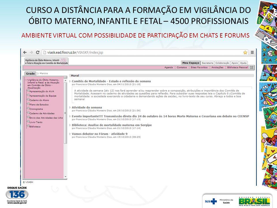 CURSO A DISTÂNCIA PARA A FORMAÇÃO EM VIGILÂNCIA DO ÓBITO MATERNO, INFANTIL E FETAL – 4500 PROFISSIONAIS