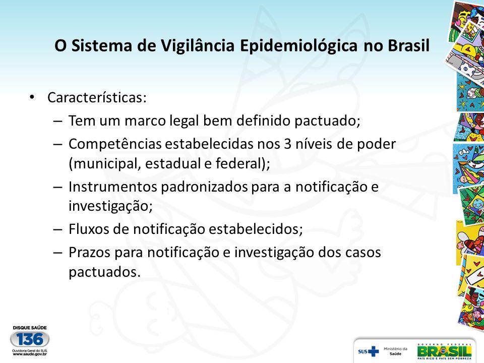 O Sistema de Vigilância Epidemiológica no Brasil