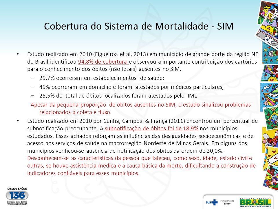 Cobertura do Sistema de Mortalidade - SIM