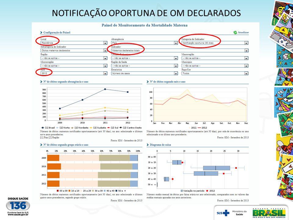 NOTIFICAÇÃO OPORTUNA DE OM DECLARADOS