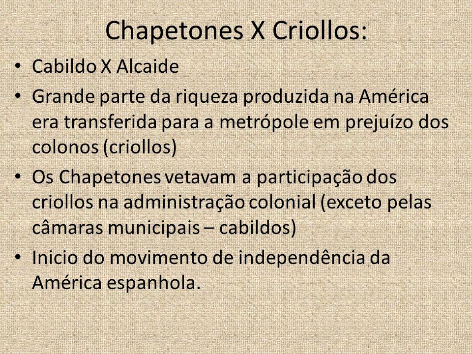 Chapetones X Criollos: