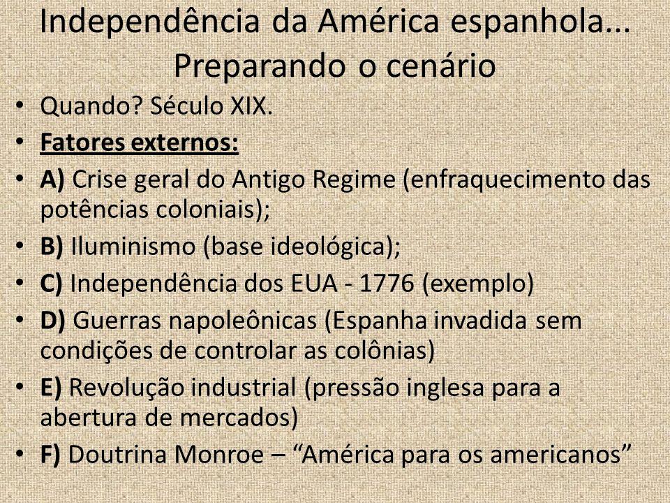 Independência da América espanhola... Preparando o cenário