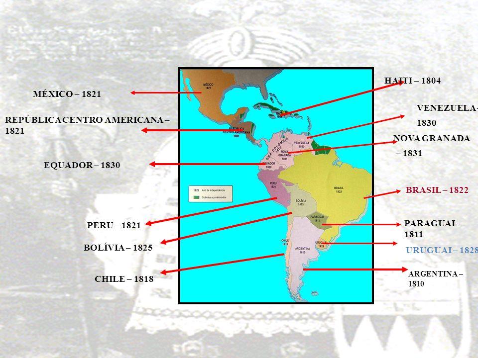 REPÚBLICA CENTRO AMERICANA – 1821
