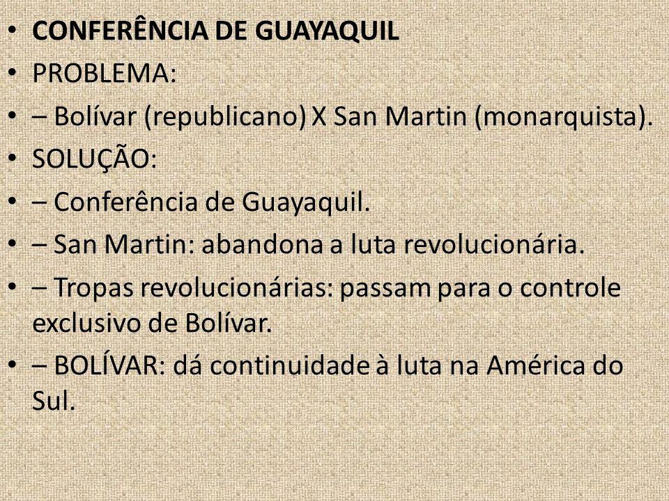 CONFERÊNCIA DE GUAYAQUIL