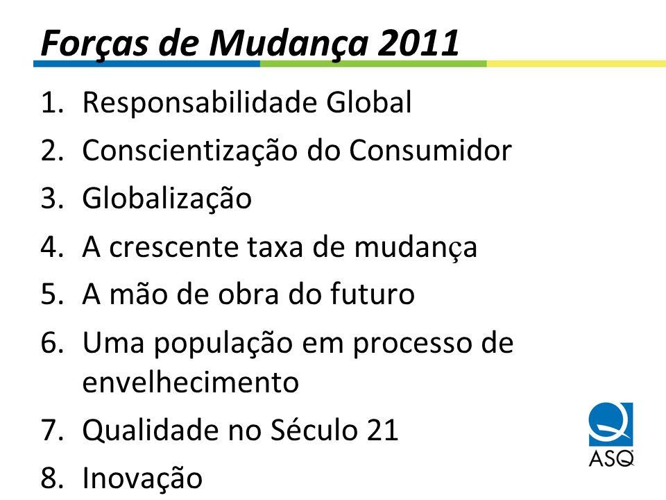 Forças de Mudança 2011 Responsabilidade Global