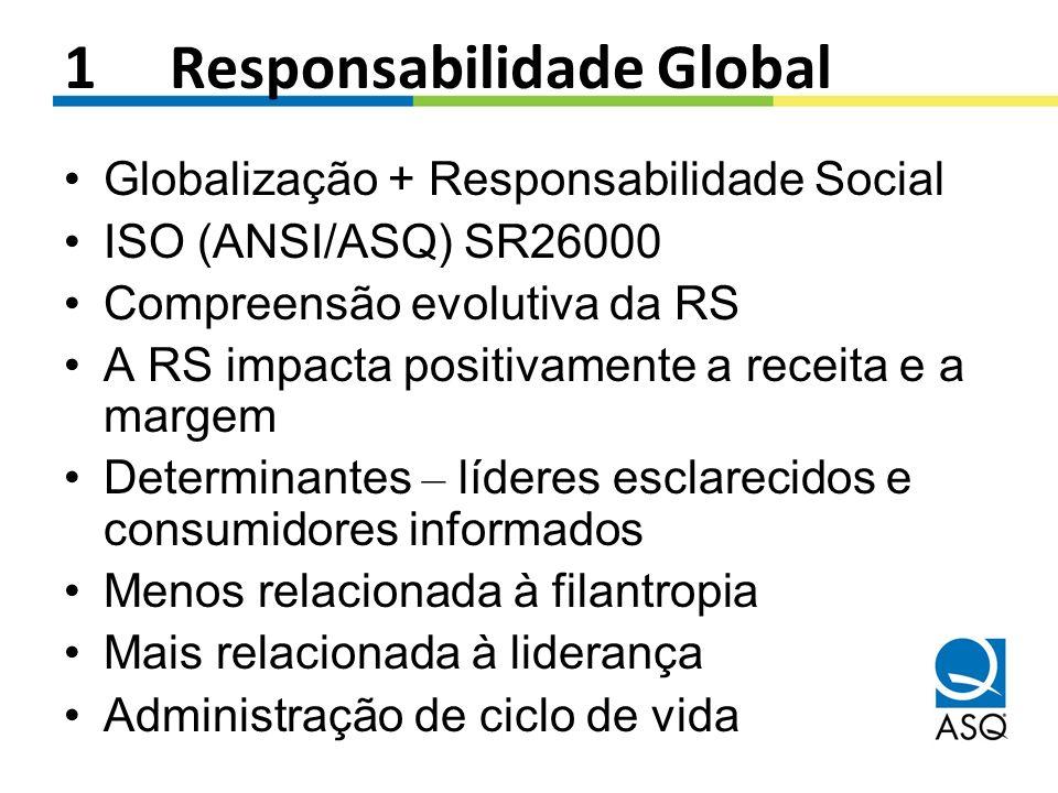 1 Responsabilidade Global