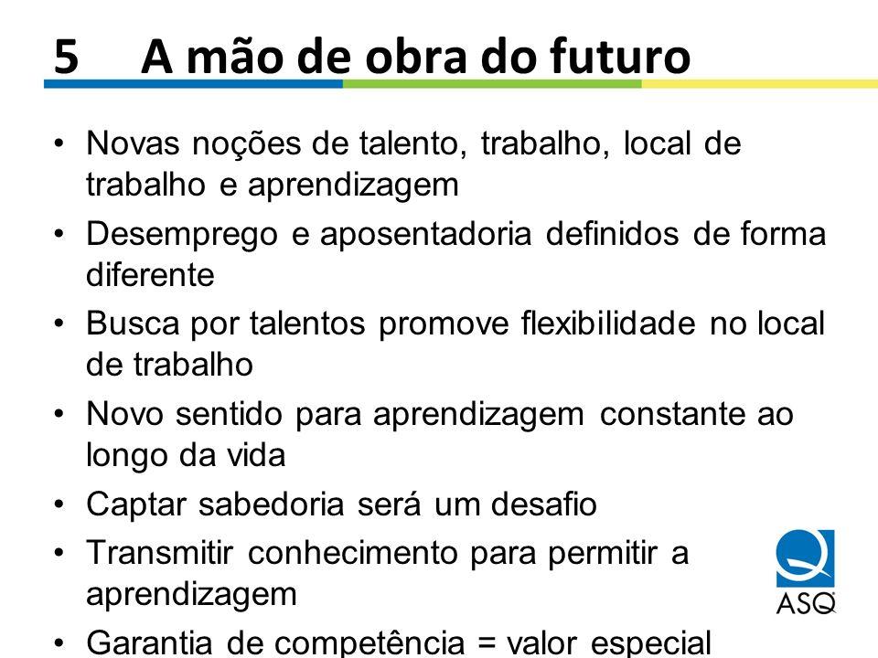 5 A mão de obra do futuro Novas noções de talento, trabalho, local de trabalho e aprendizagem.