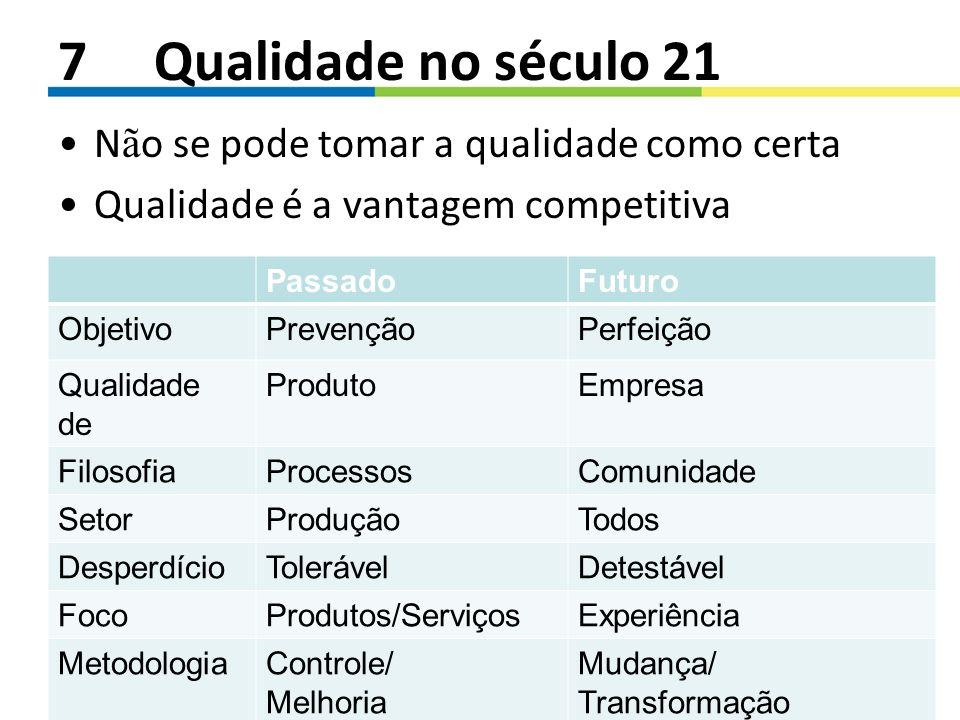 7 Qualidade no século 21 Não se pode tomar a qualidade como certa