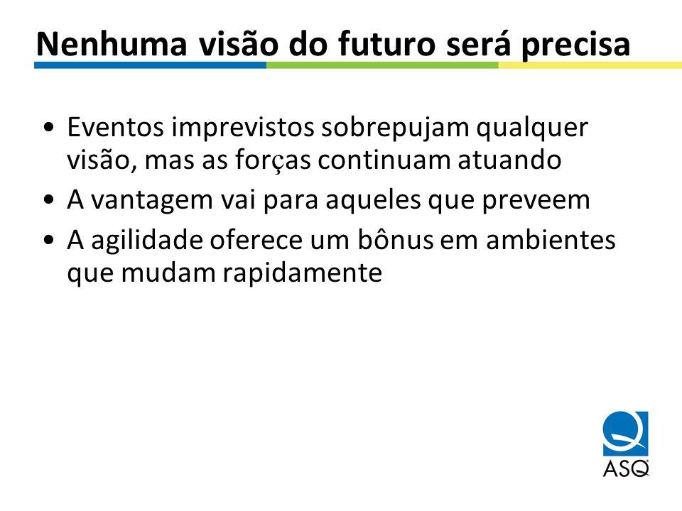 Nenhuma visão do futuro será precisa