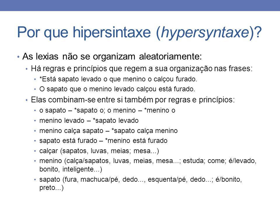 Por que hipersintaxe (hypersyntaxe)