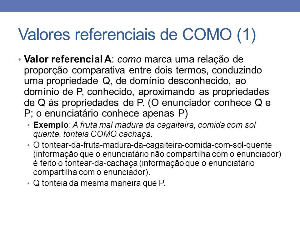 Valores referenciais de COMO (1)