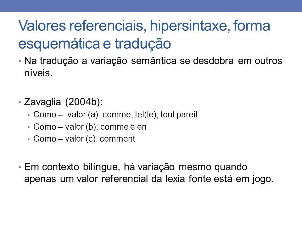 Valores referenciais, hipersintaxe, forma esquemática e tradução