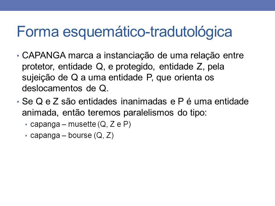Forma esquemático-tradutológica