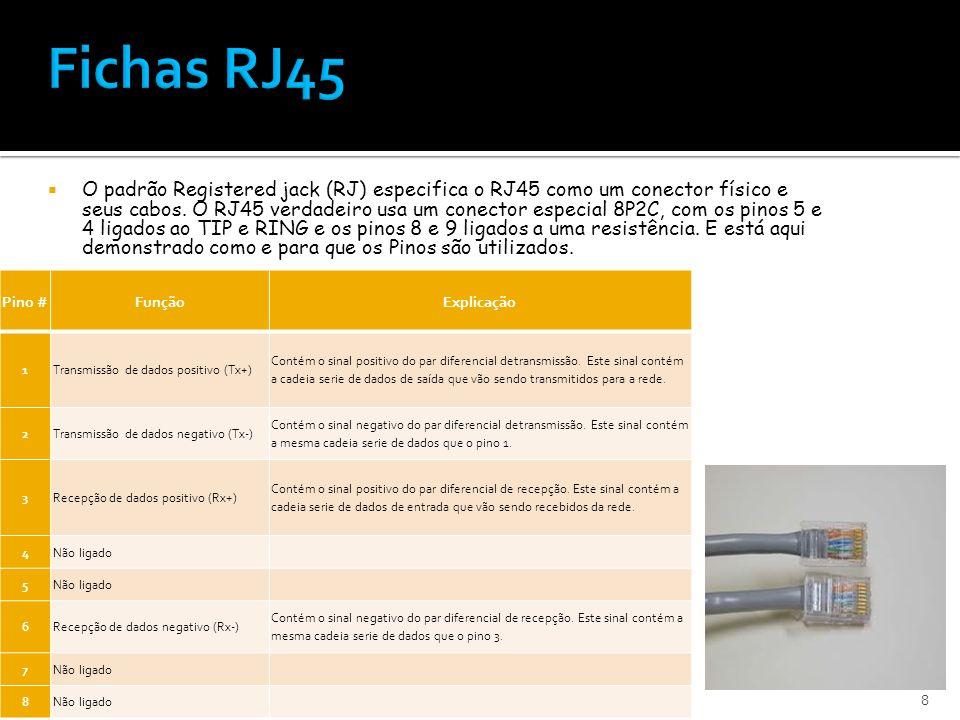 Fichas RJ45
