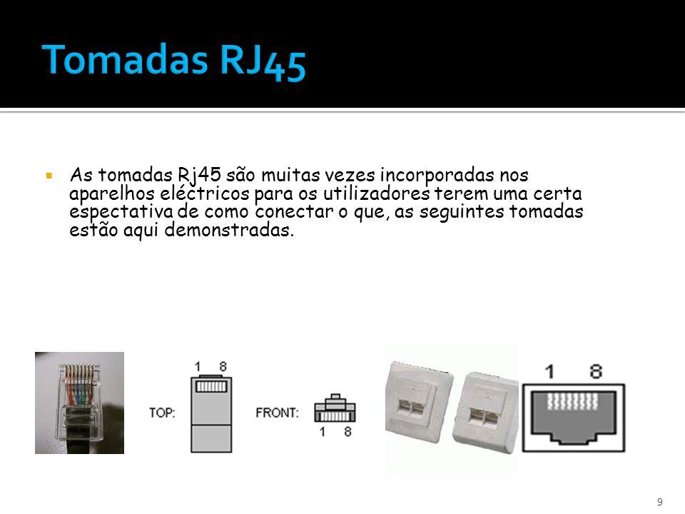 Tomadas RJ45