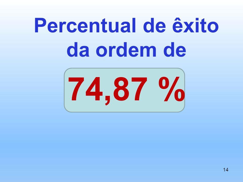 Percentual de êxito da ordem de 74,87 %