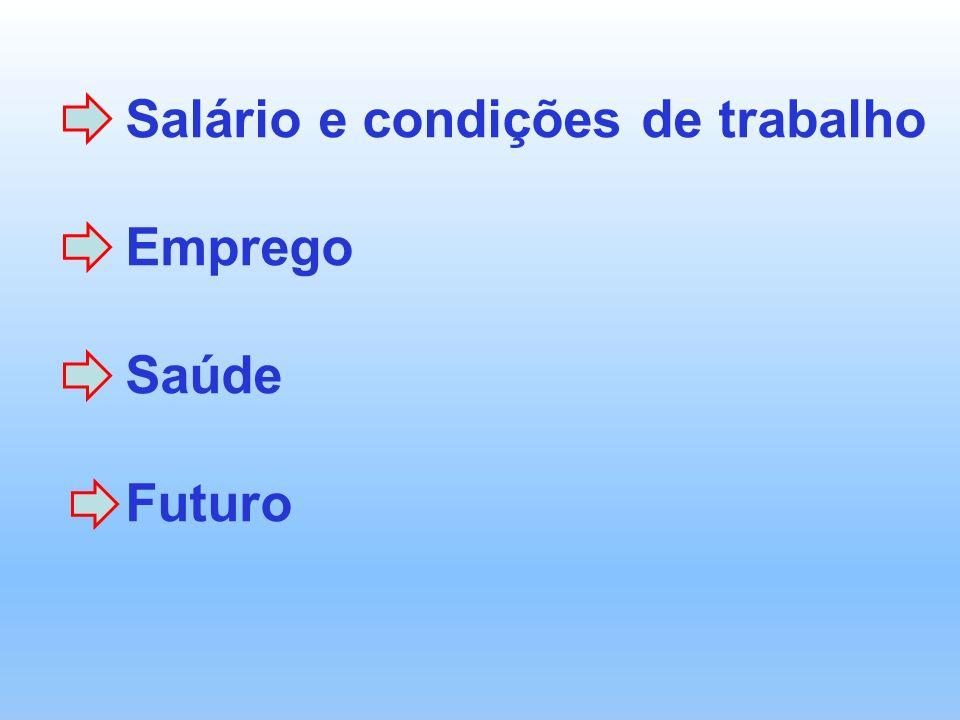 Salário e condições de trabalho Emprego Saúde Futuro
