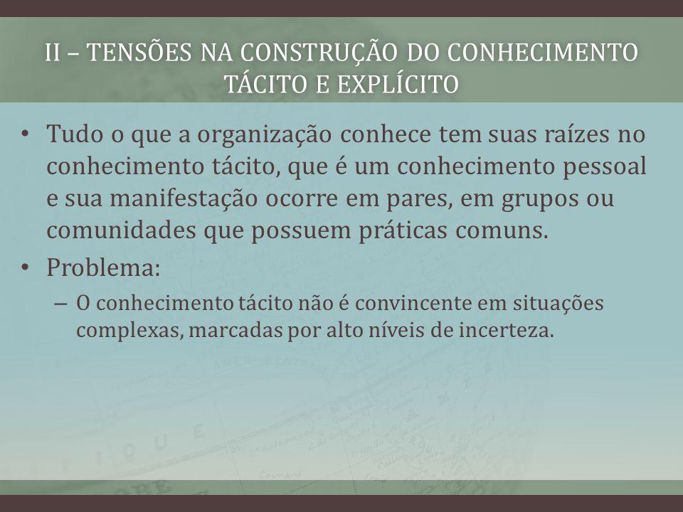 II – TENSÕES NA CONSTRUÇÃO DO CONHECIMENTO Tácito e explícito