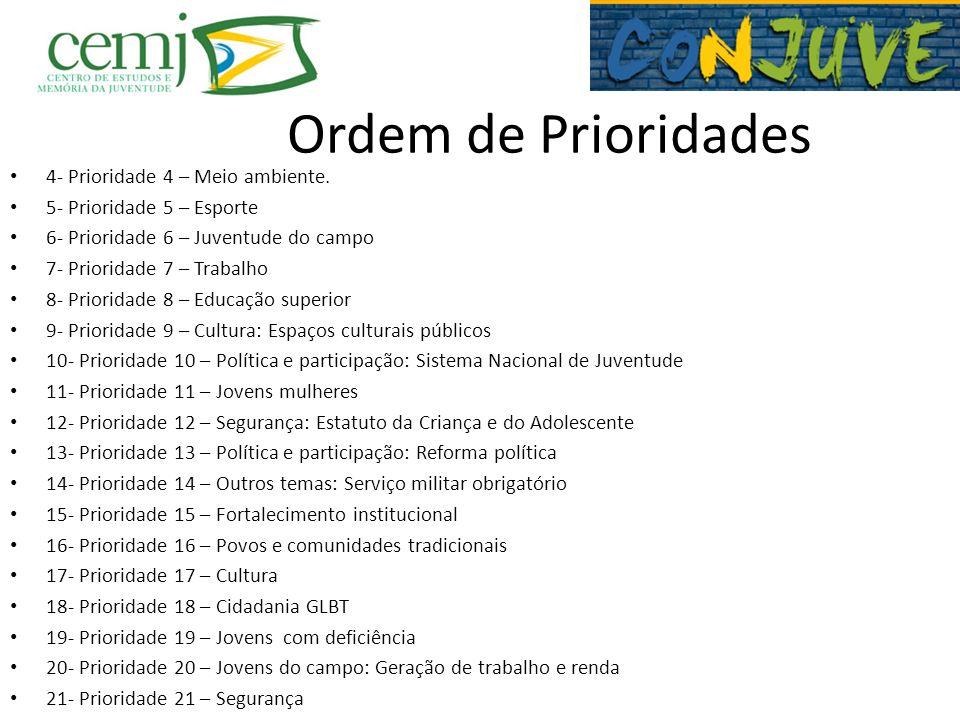 Ordem de Prioridades 4- Prioridade 4 – Meio ambiente.
