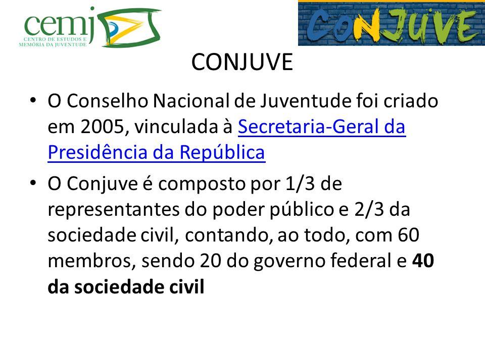 CONJUVE O Conselho Nacional de Juventude foi criado em 2005, vinculada à Secretaria-Geral da Presidência da República.