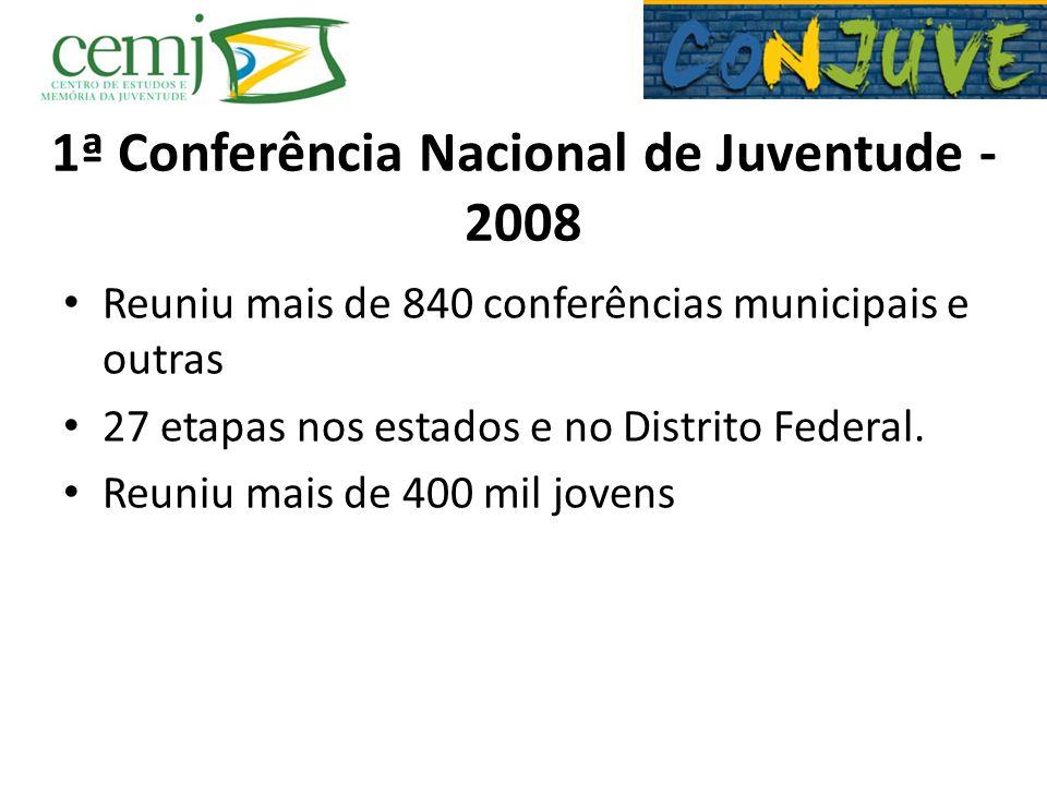 1ª Conferência Nacional de Juventude - 2008