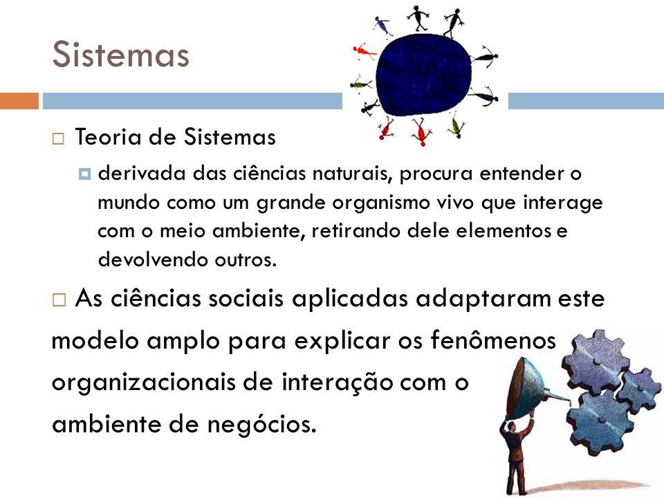 Sistemas As ciências sociais aplicadas adaptaram este