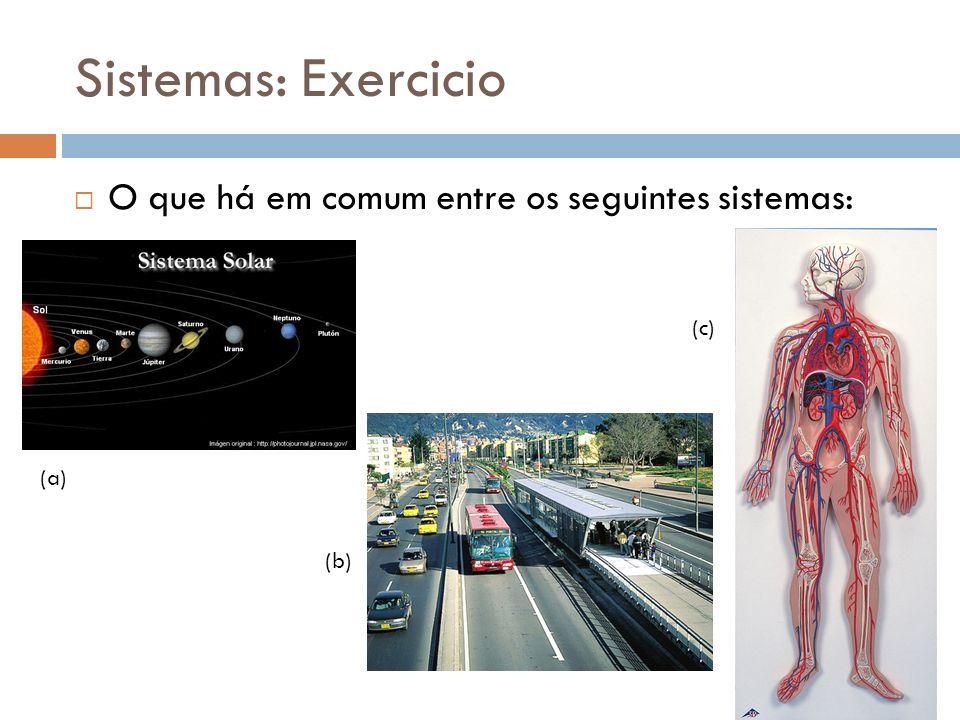 Sistemas: Exercicio O que há em comum entre os seguintes sistemas: (c)