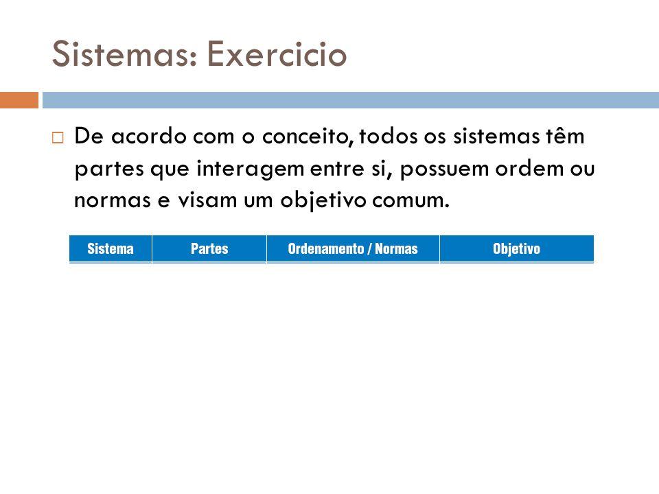 Sistemas: Exercicio