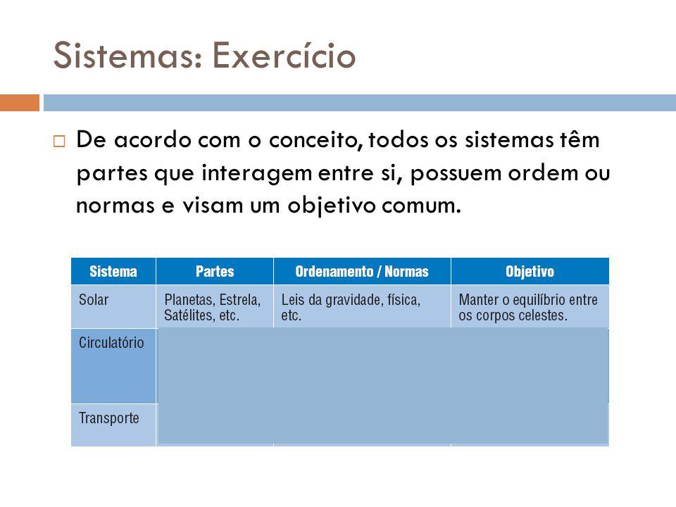 Sistemas: Exercício