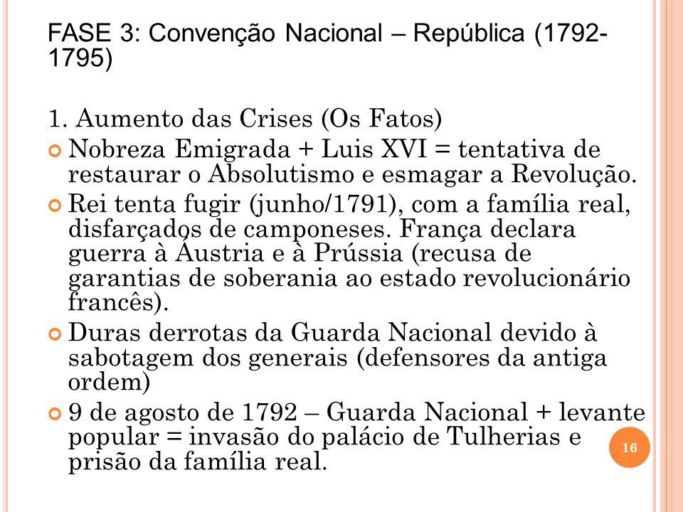 FASE 3: Convenção Nacional – República (1792- 1795)