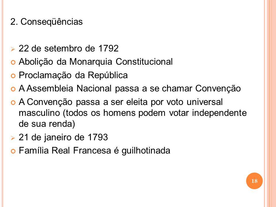 2. Conseqüências 22 de setembro de 1792. Abolição da Monarquia Constitucional. Proclamação da República.