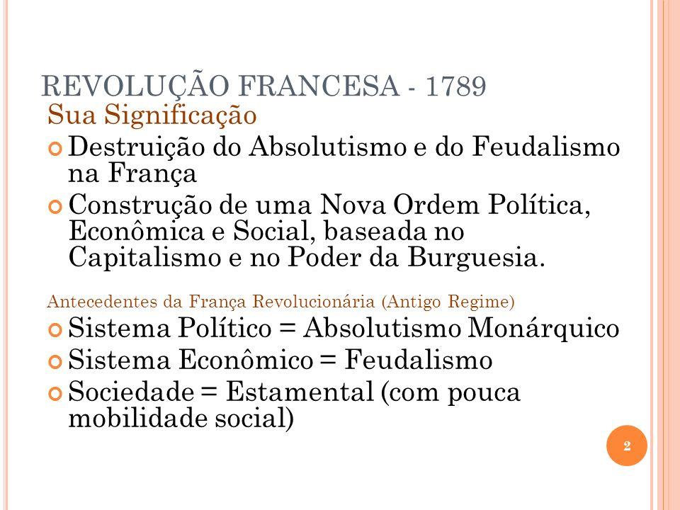 REVOLUÇÃO FRANCESA - 1789 Sua Significação